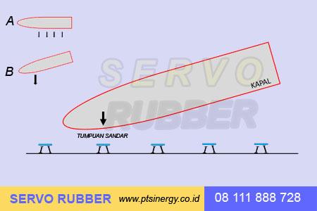 Pabrik-Rubber-Fender-Dermaga-08111888728