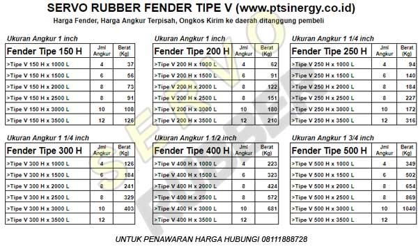 Harga Servo V Rubber Fender di Jakarta 08111888728
