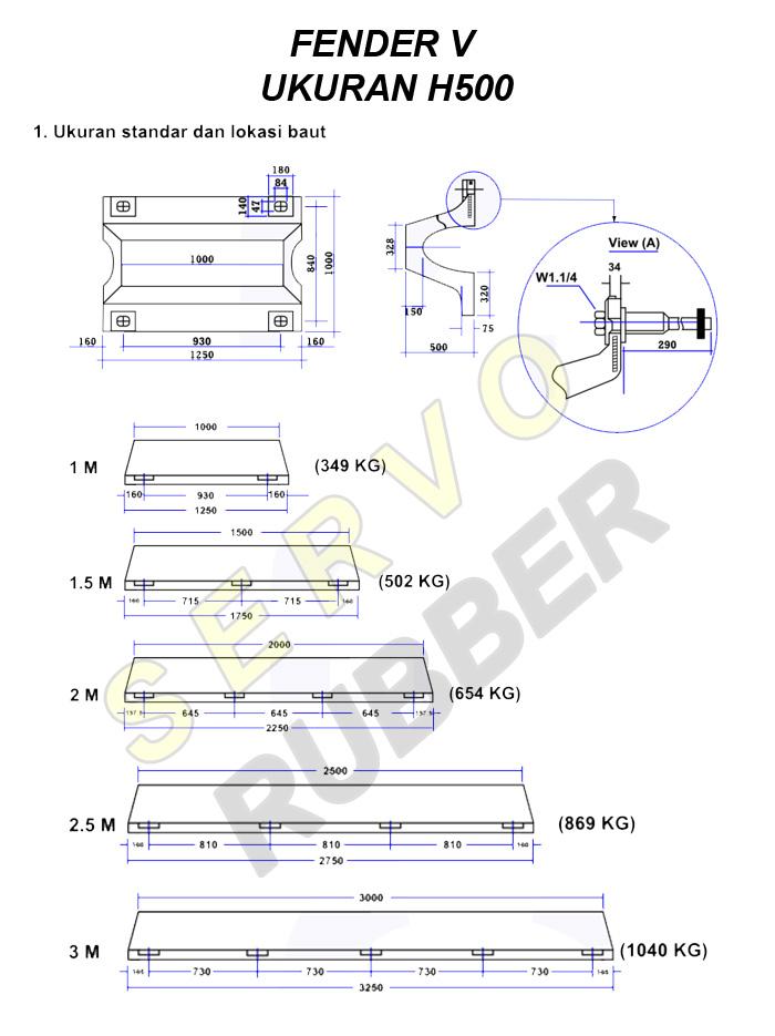 Jual Rubbber Fender Tipe V 08111888728
