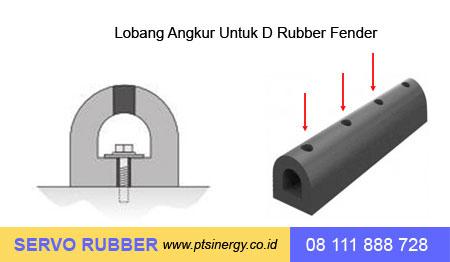 Lobang Angkur Untuk D Rubber Fender